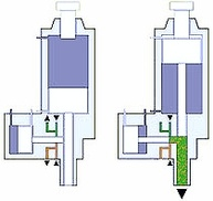 L-shaped mixing head GP 600
